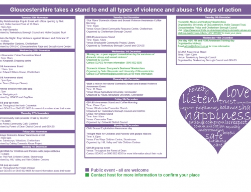 Gloucestershire's 16 Days of action